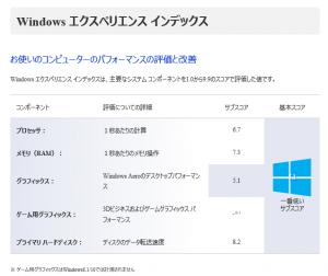 J3160のWindowsエクスペリエンスインデックス